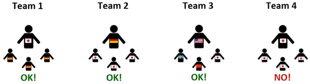 teamwork in japanese effective multinational teamwork in the japanese context emtj