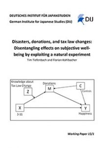 Disasters, donations, and tax law changes: Disentangling effects on subjective well- being by exploiting a natural experiment